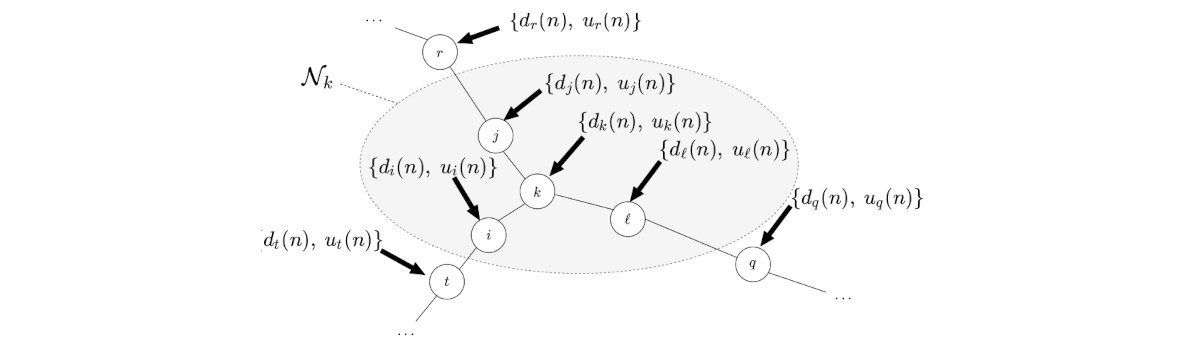 Novo artigo publicado: A Low-Cost Algorithm for Adaptive Sampling and Censoring in Diffusion Networks